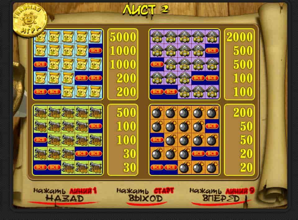 Играть в игровые автоматы пирамиды бесплатно без регистрации